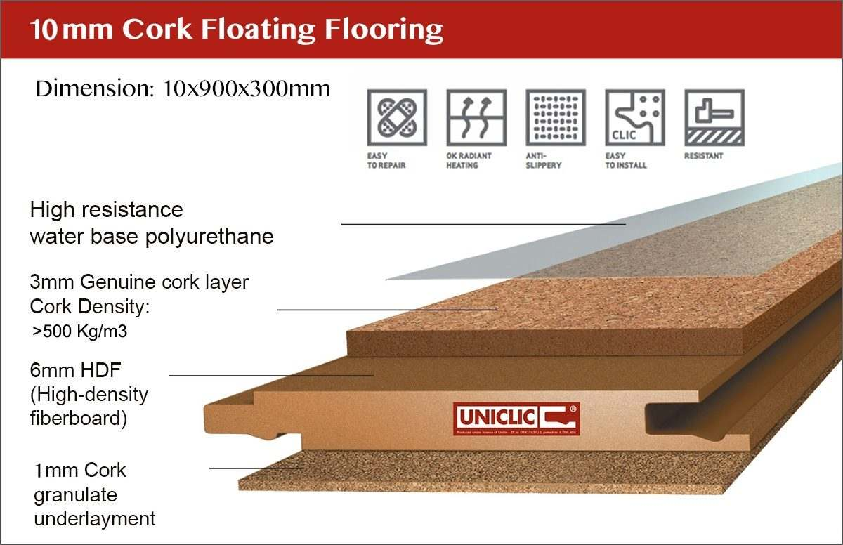 10mm cork layers structure construction floating flooring