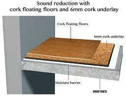Acoustic Flooring Cork A Natural Soundproofing Flooring