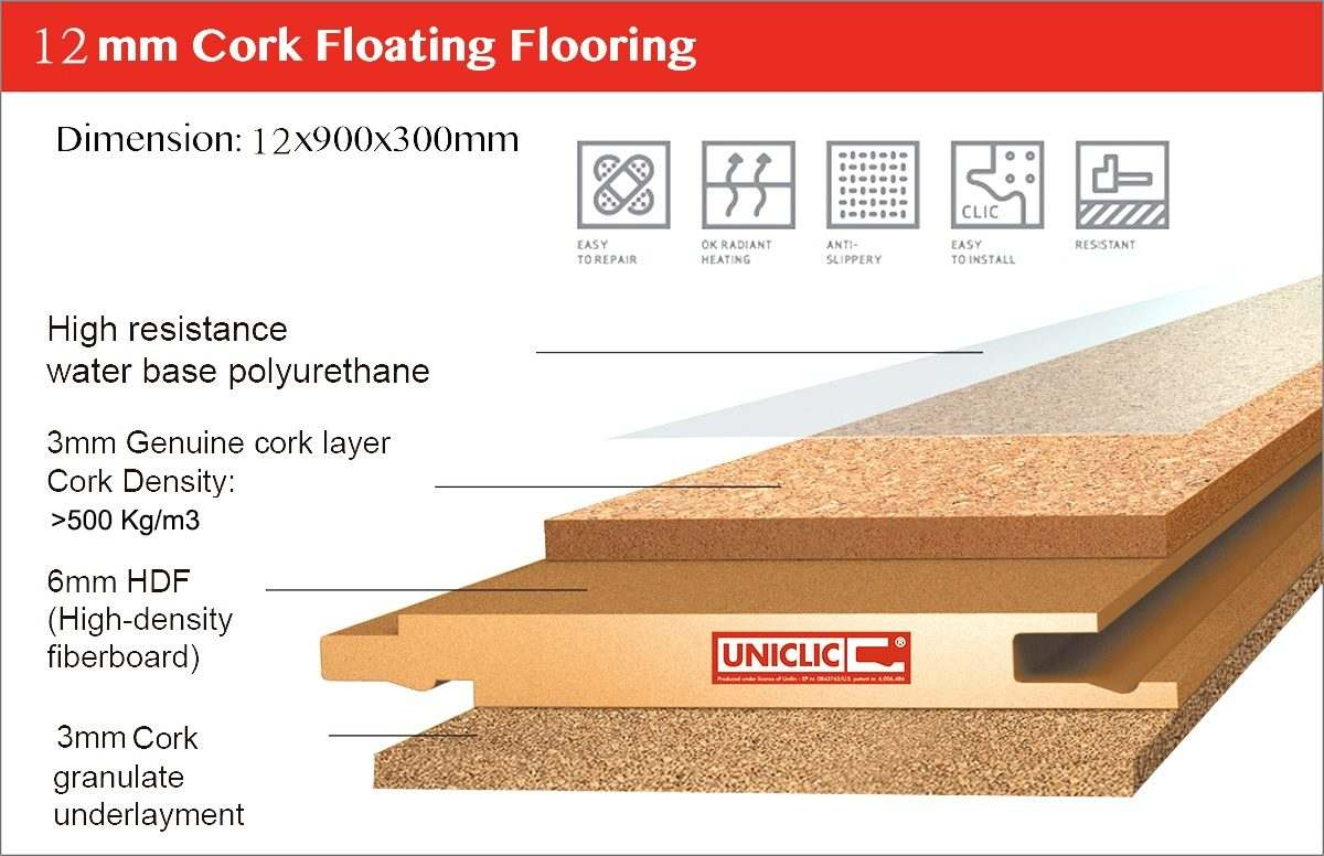 construction floating cork flooring 12mm
