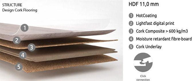 structure layers design cork flooring coating hdf under pad